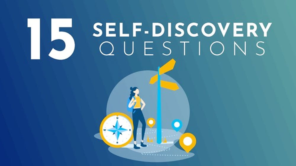 15 Self Discovery Questions Slide Deck